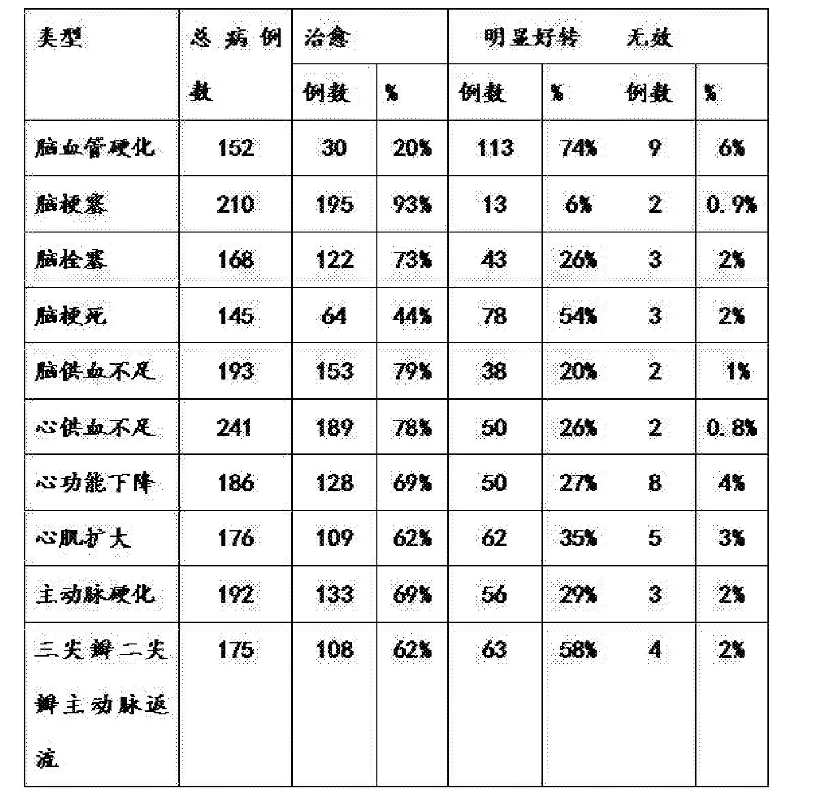 Figure CN108186962AD00051