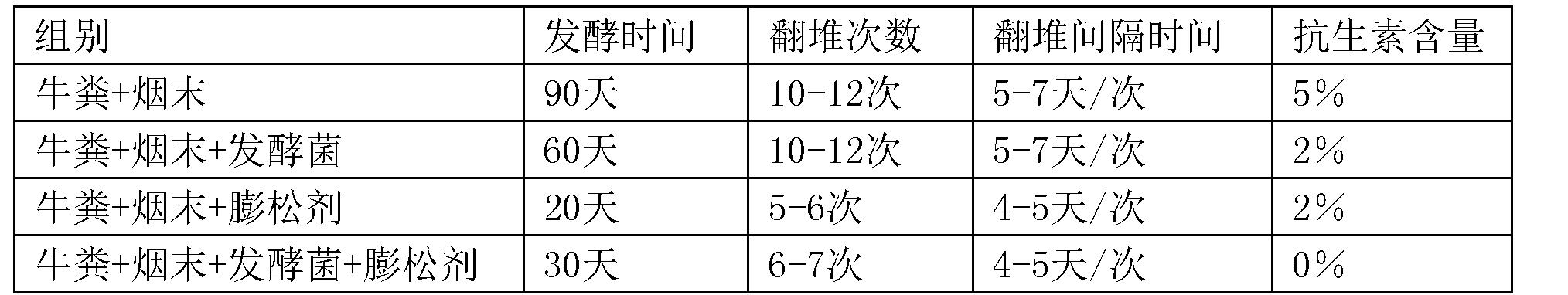 Figure CN106866228AD00061