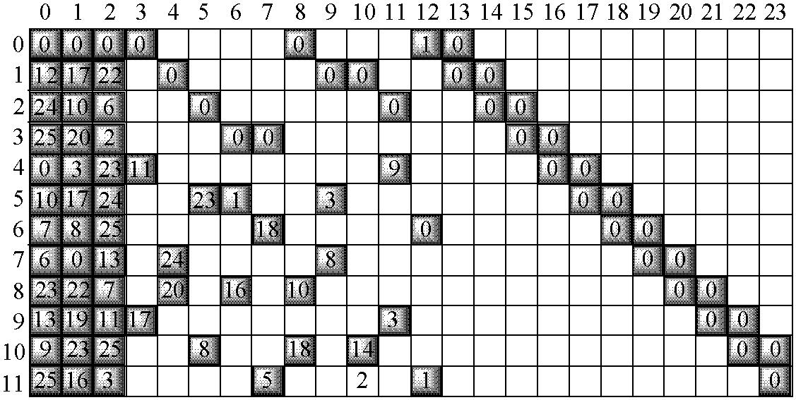 Figure US07814393-20101012-C00003