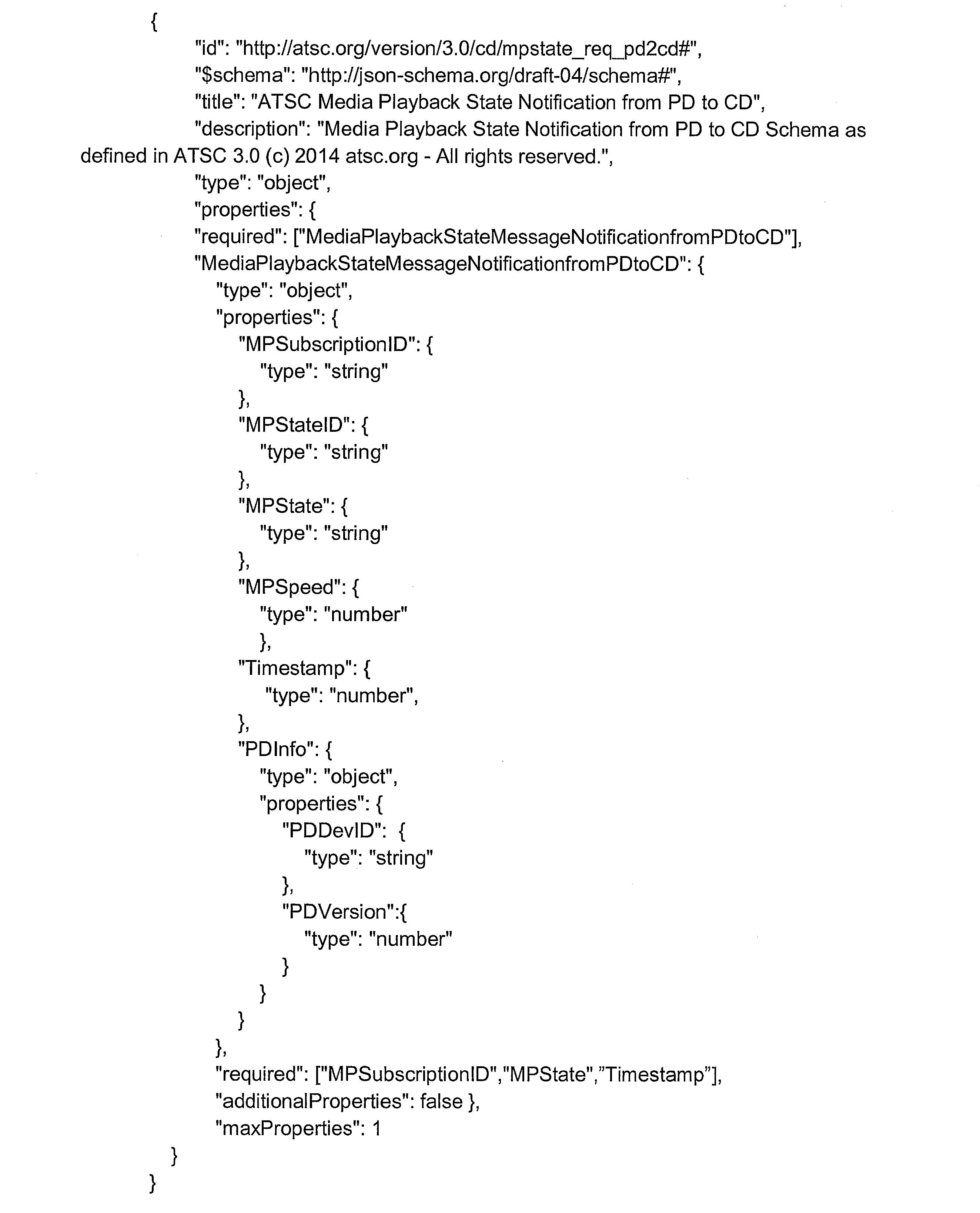 Figure JPOXMLDOC01-appb-I000080