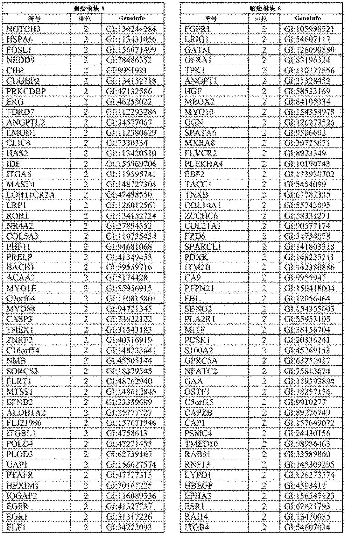 Figure CN102858999AD00541