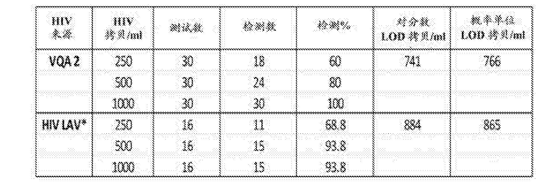Figure CN106716140AD00201
