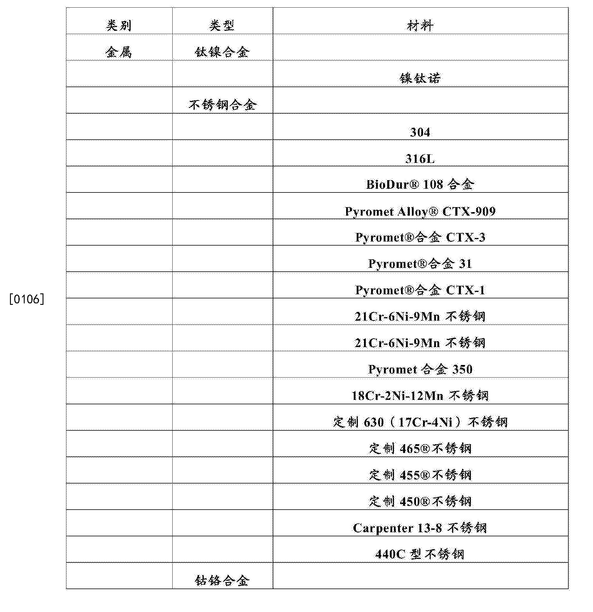 Figure CN103002823BD00101