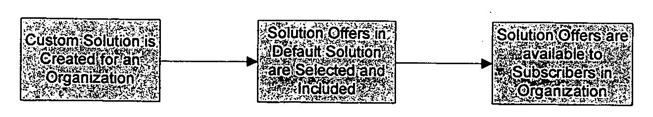 Figure US20070150480A1-20070628-P00043