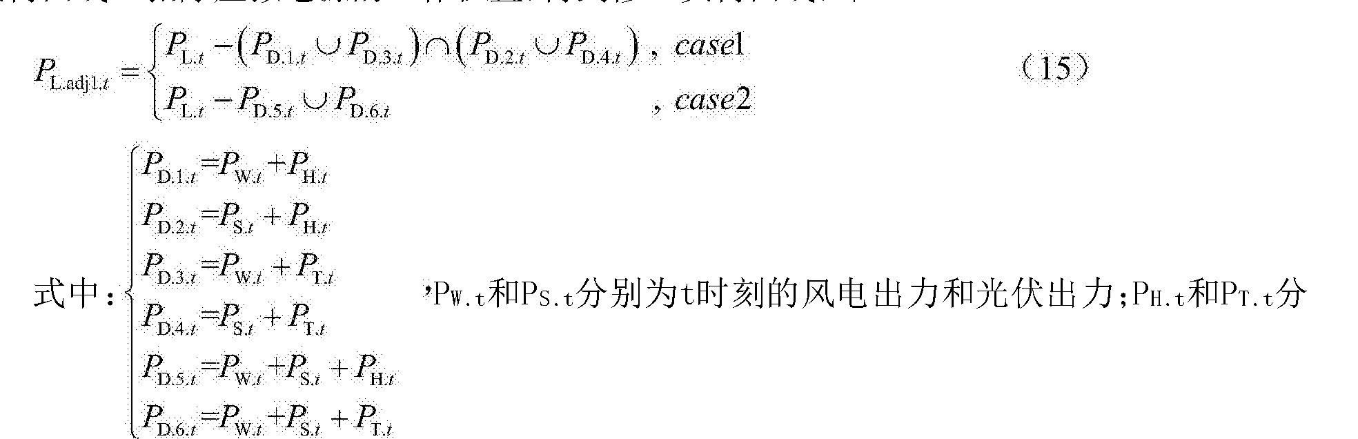 Figure CN105048516BC00051