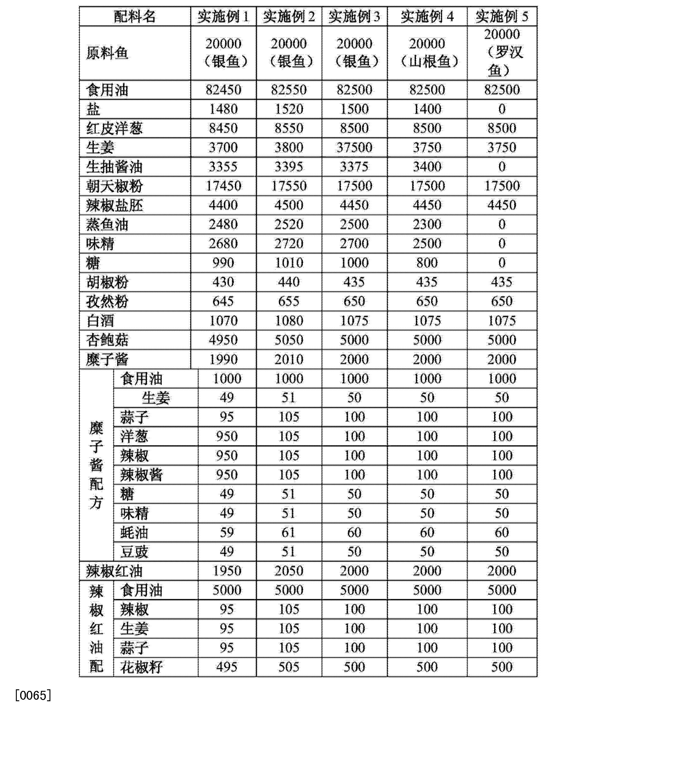 Figure CN104026210AD00111