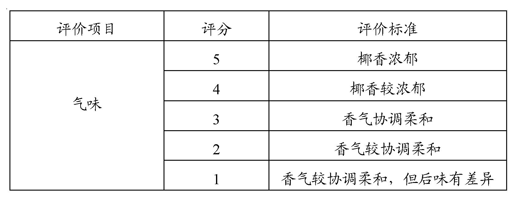 Figure CN102551142AD00122