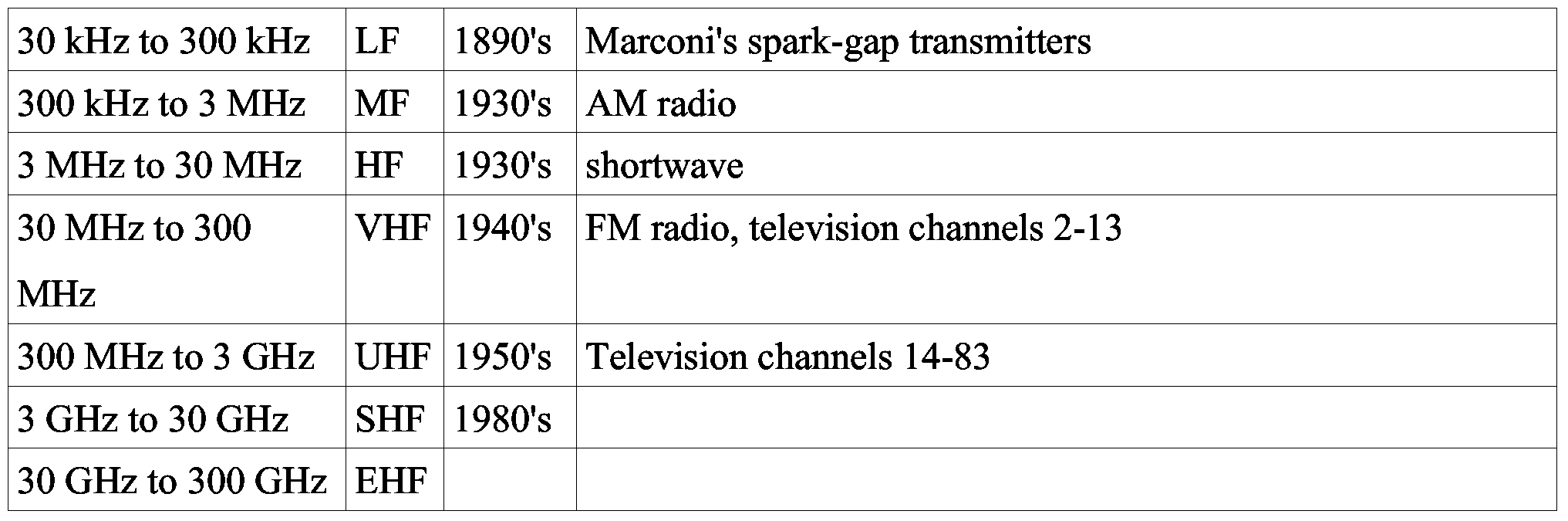 WO2006085291A2 - Low frequency tag and system - Google Patents