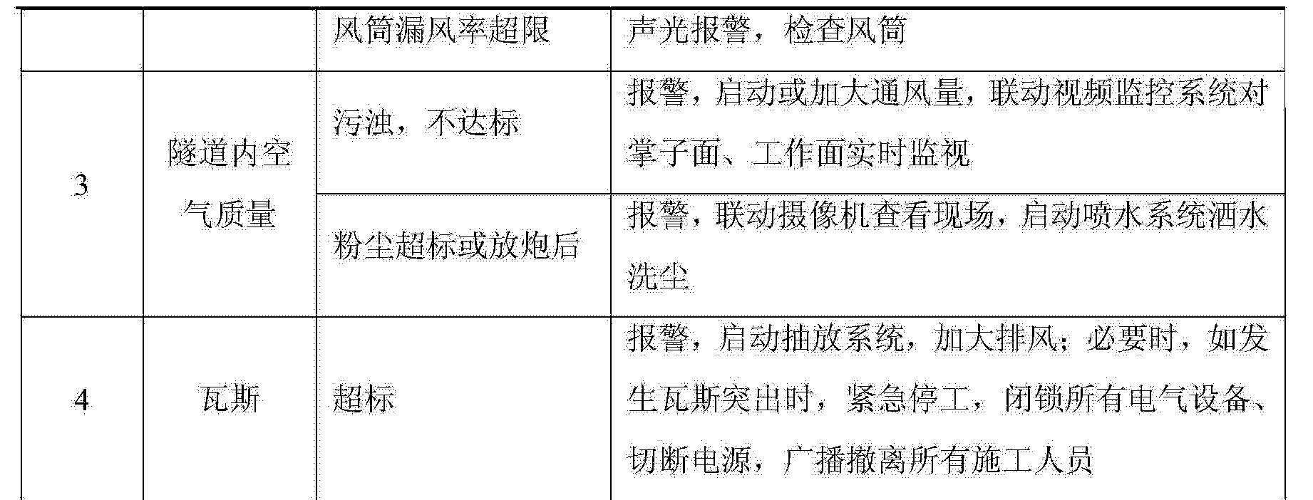 Figure CN104329120AD00161