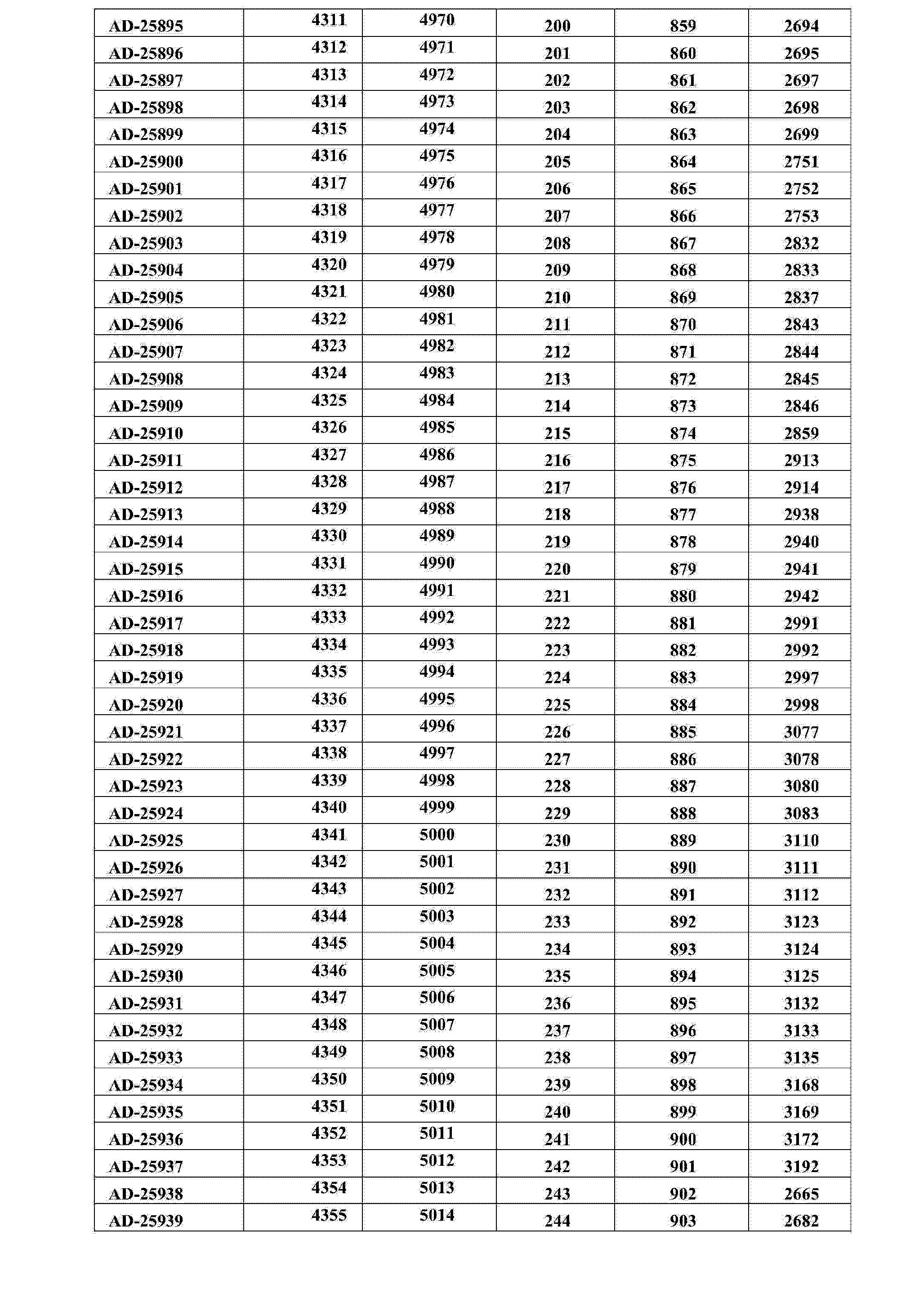 Figure CN104302768AD00131