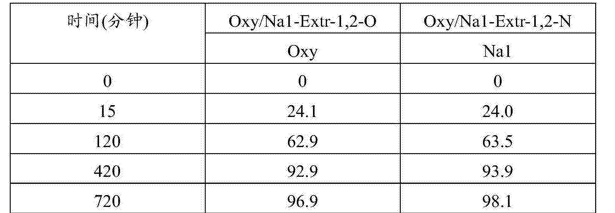 Figure CN107669681AD00151