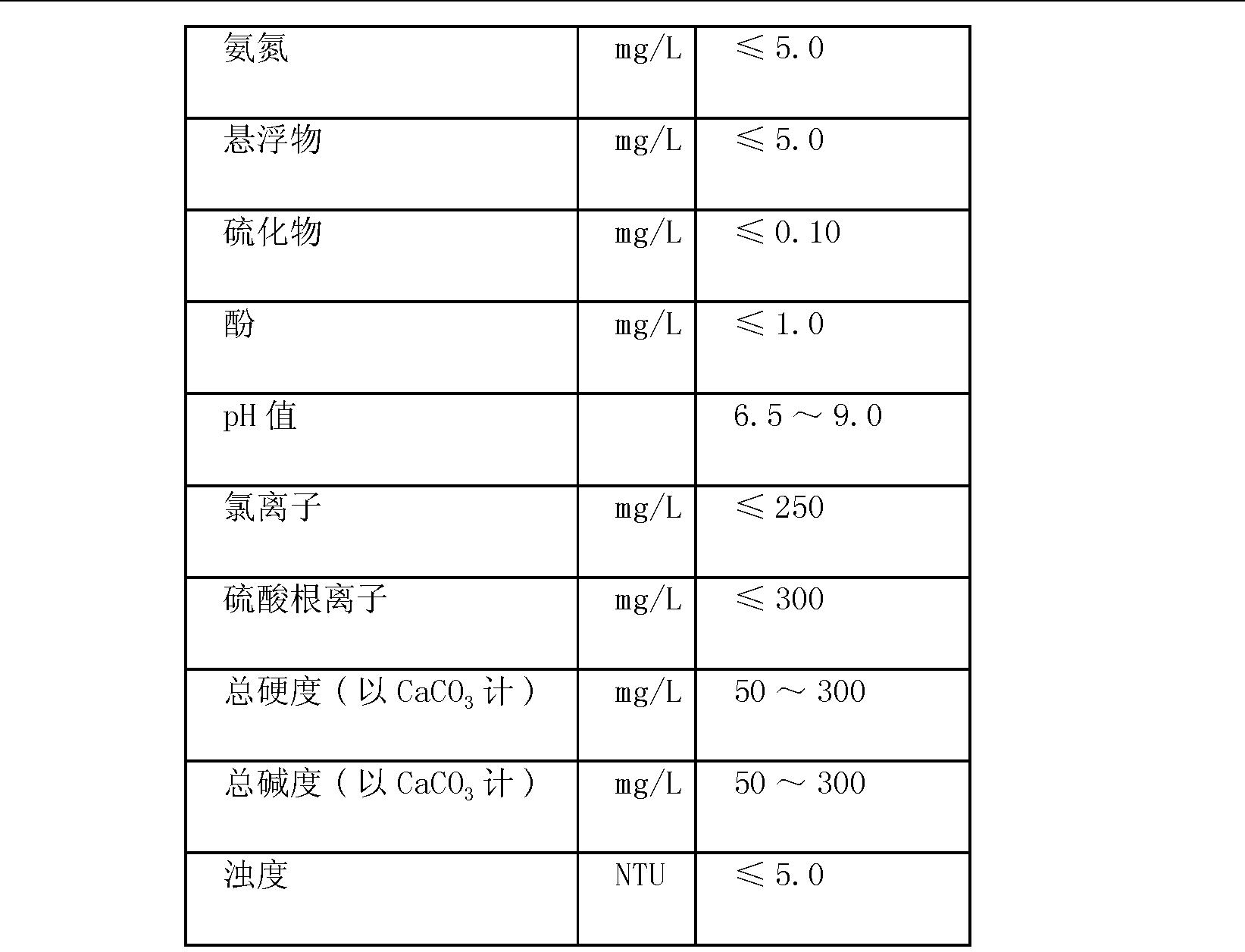 Figure CN202430088UD00041
