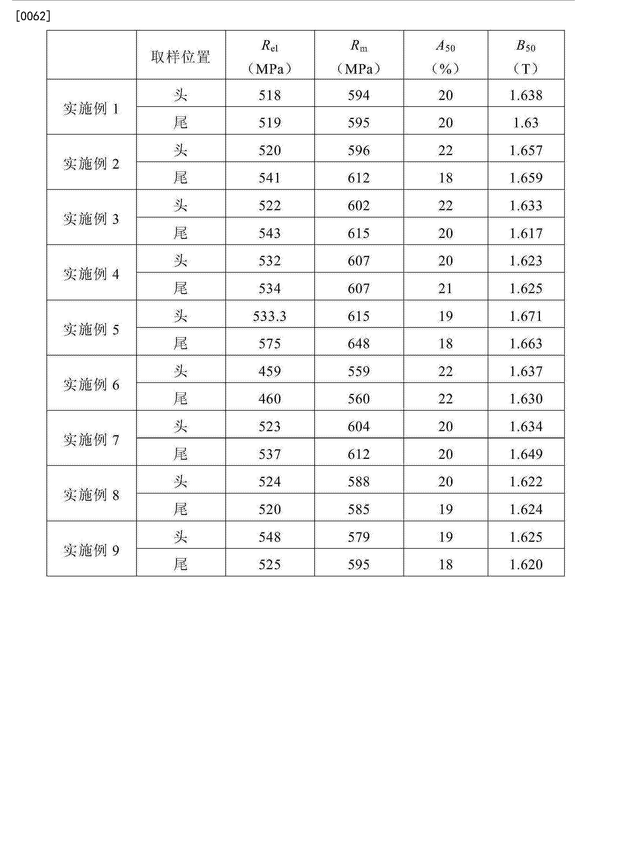 Figure CN105803324BD00091