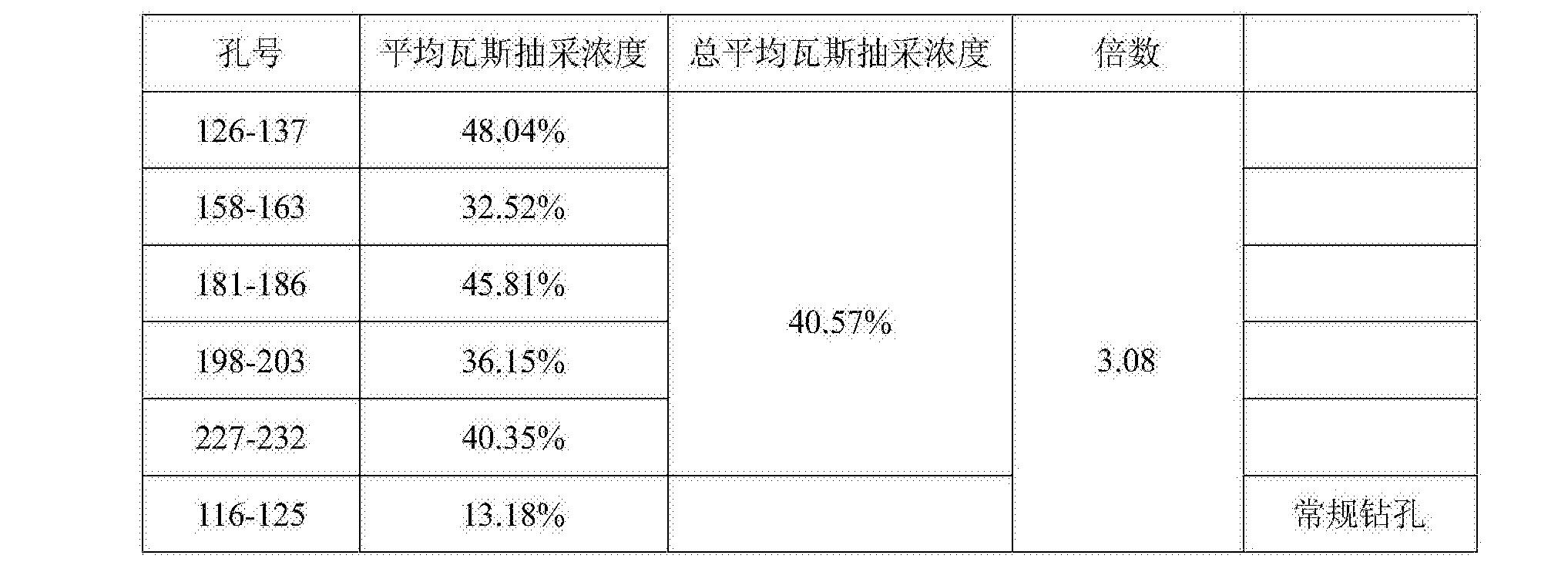 Figure CN105971663BD00061