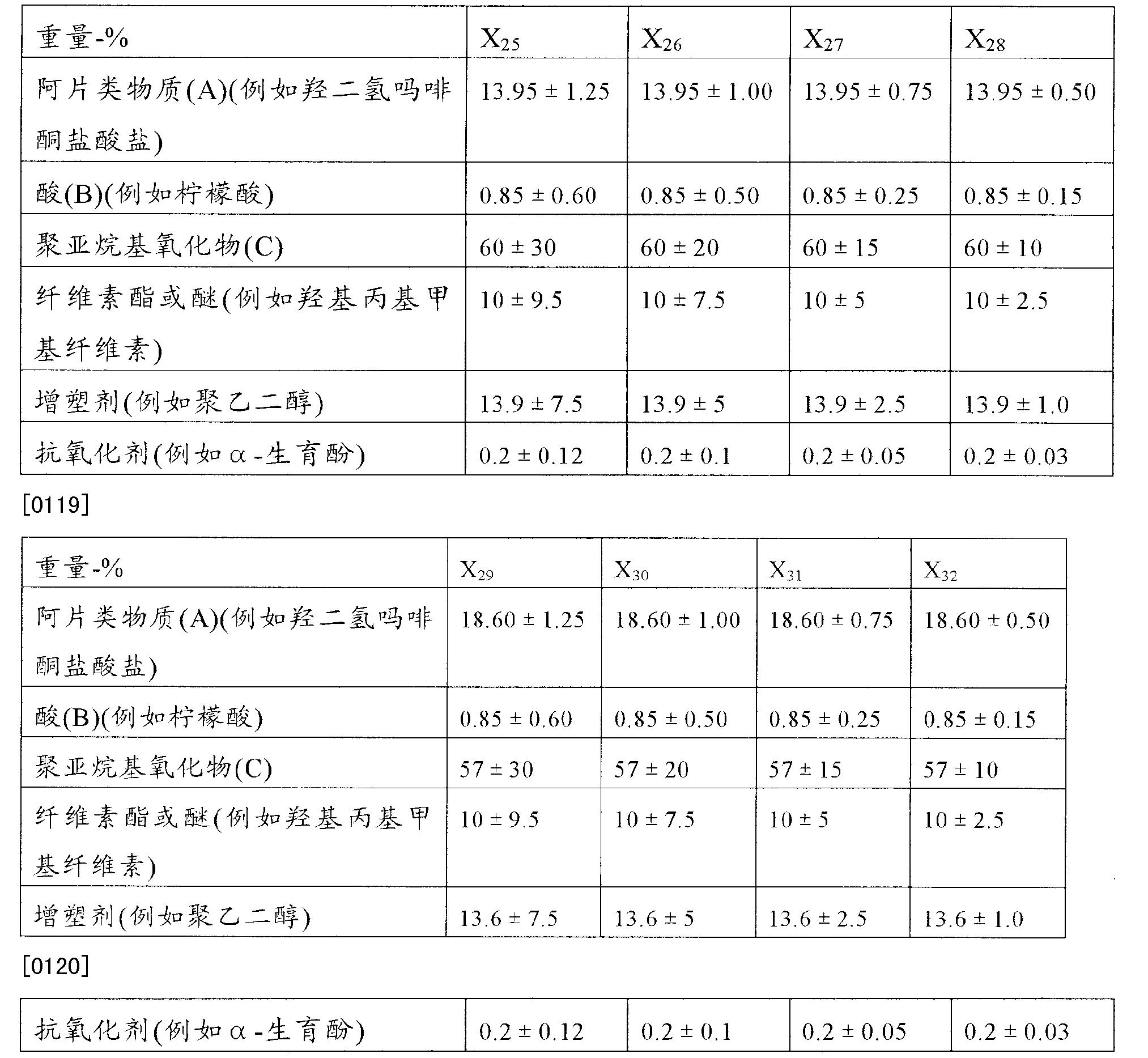 Figure CN102573806BD00191