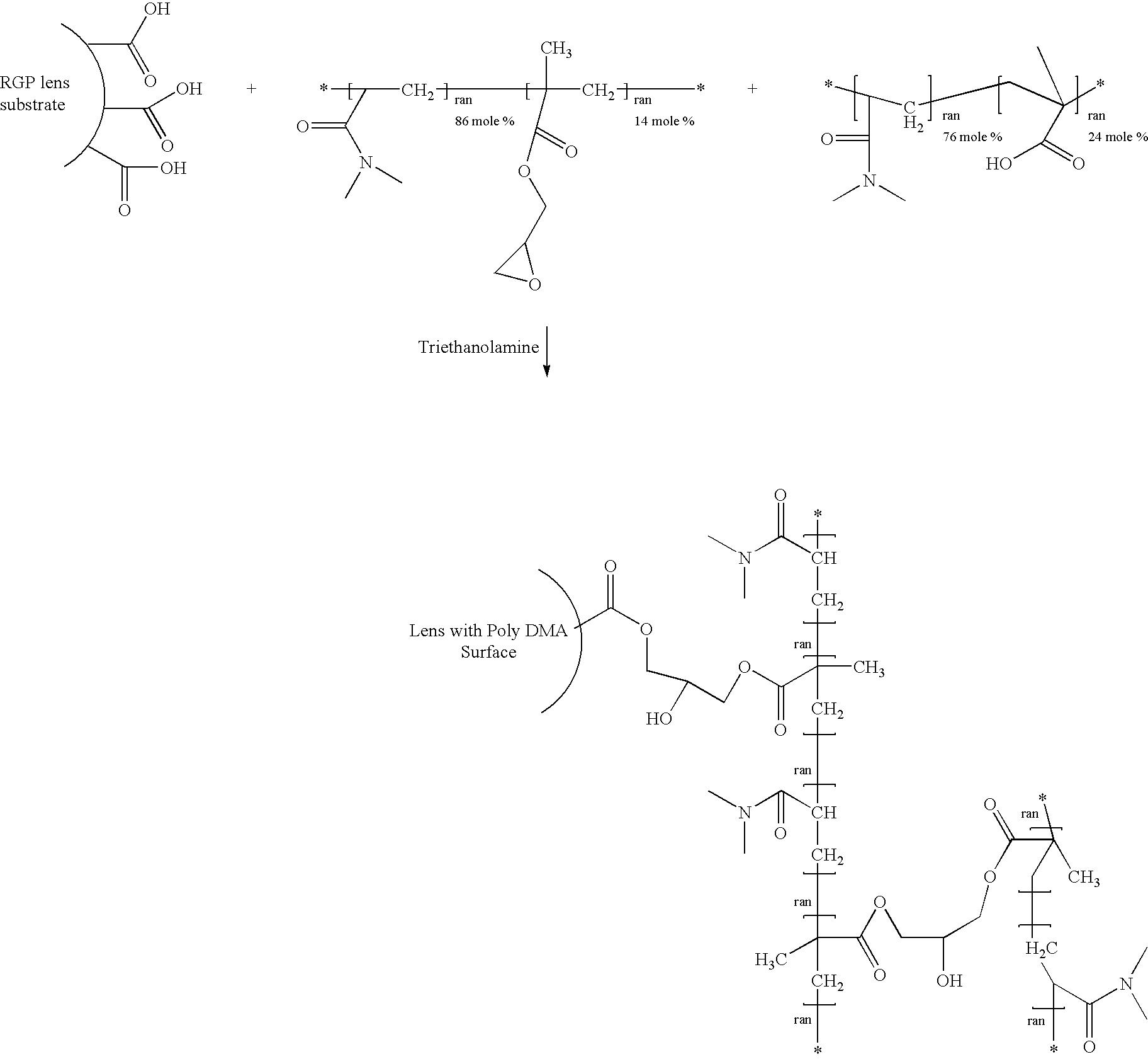 Figure US07083646-20060801-C00009