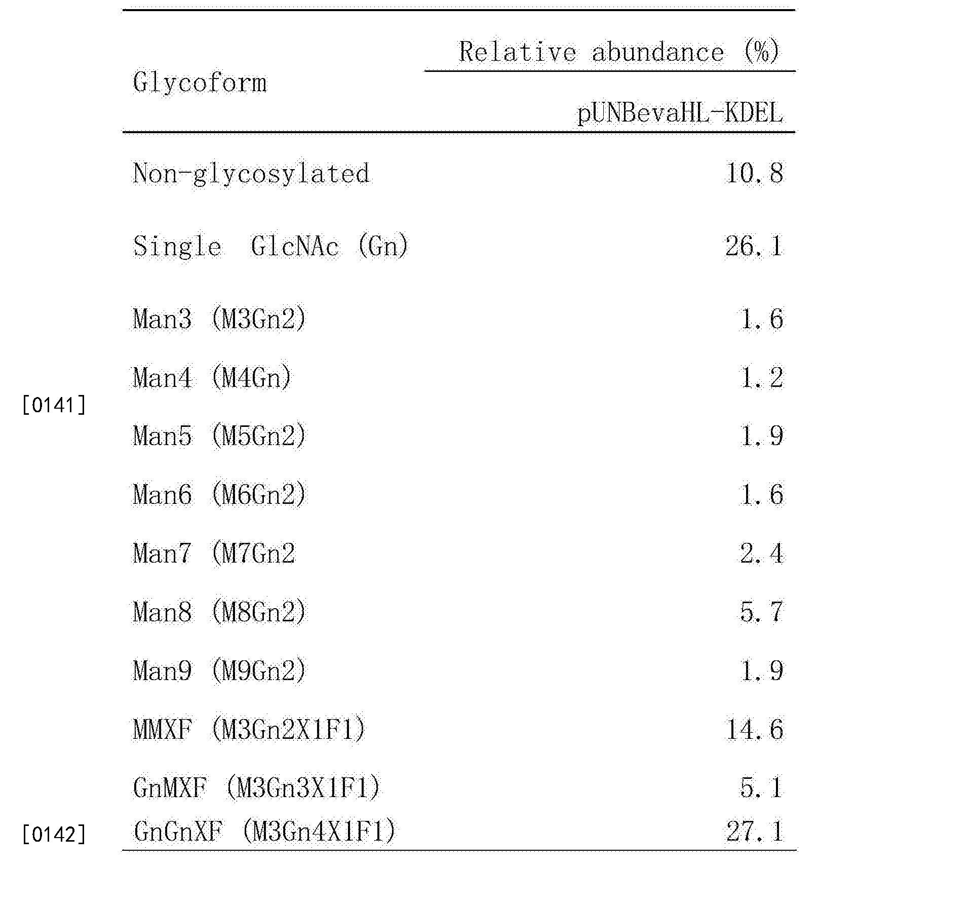 Figure CN106222194AD00171