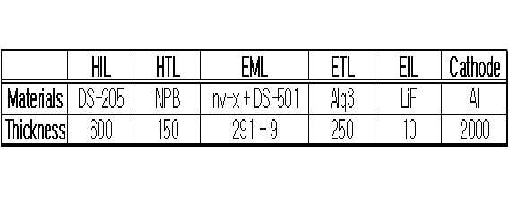 Figure 112009058295585-pat00011