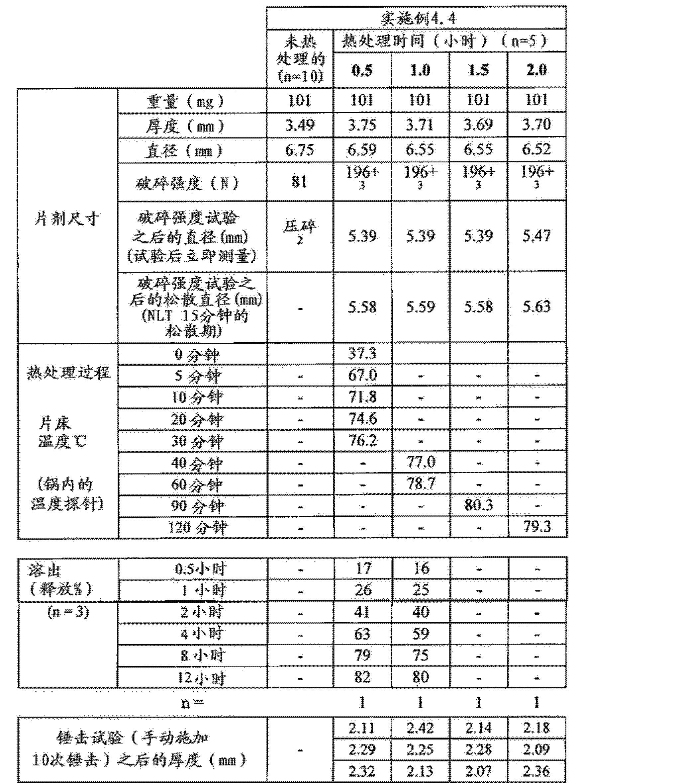 Figure CN102688241AD00571