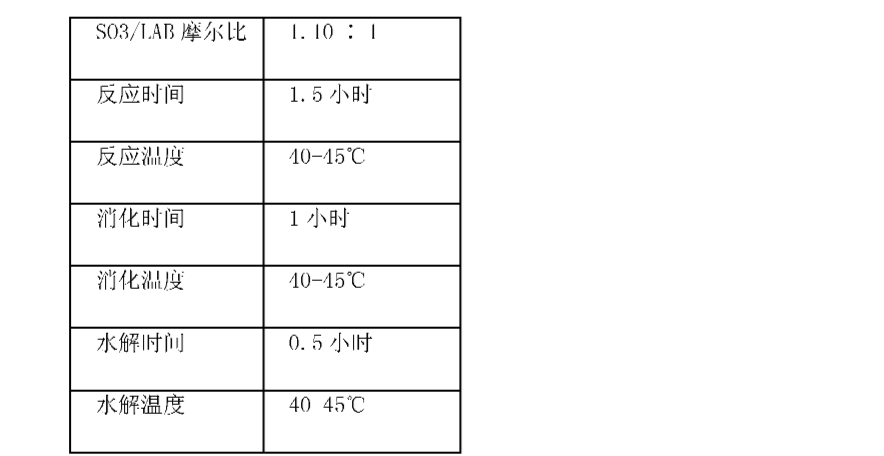 Figure CN101970388AD00282