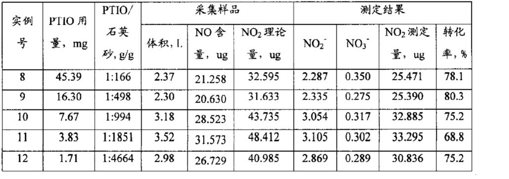 Figure CN101081999BD00102