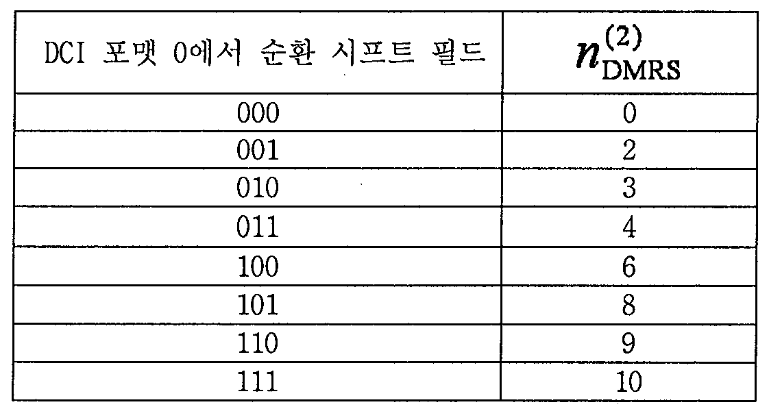 Figure 112011500627815-pat00013