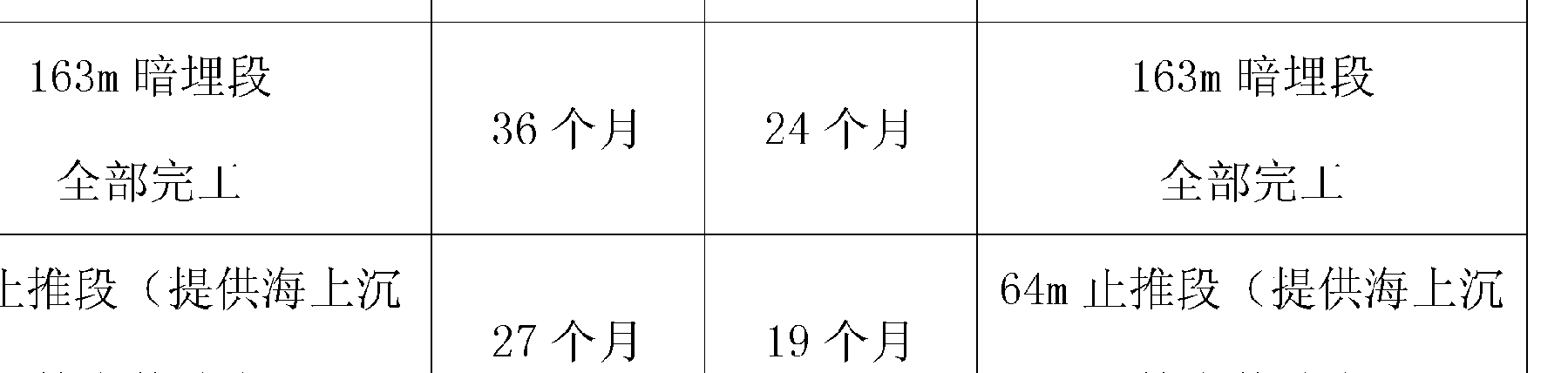 Figure CN102561371AD00091
