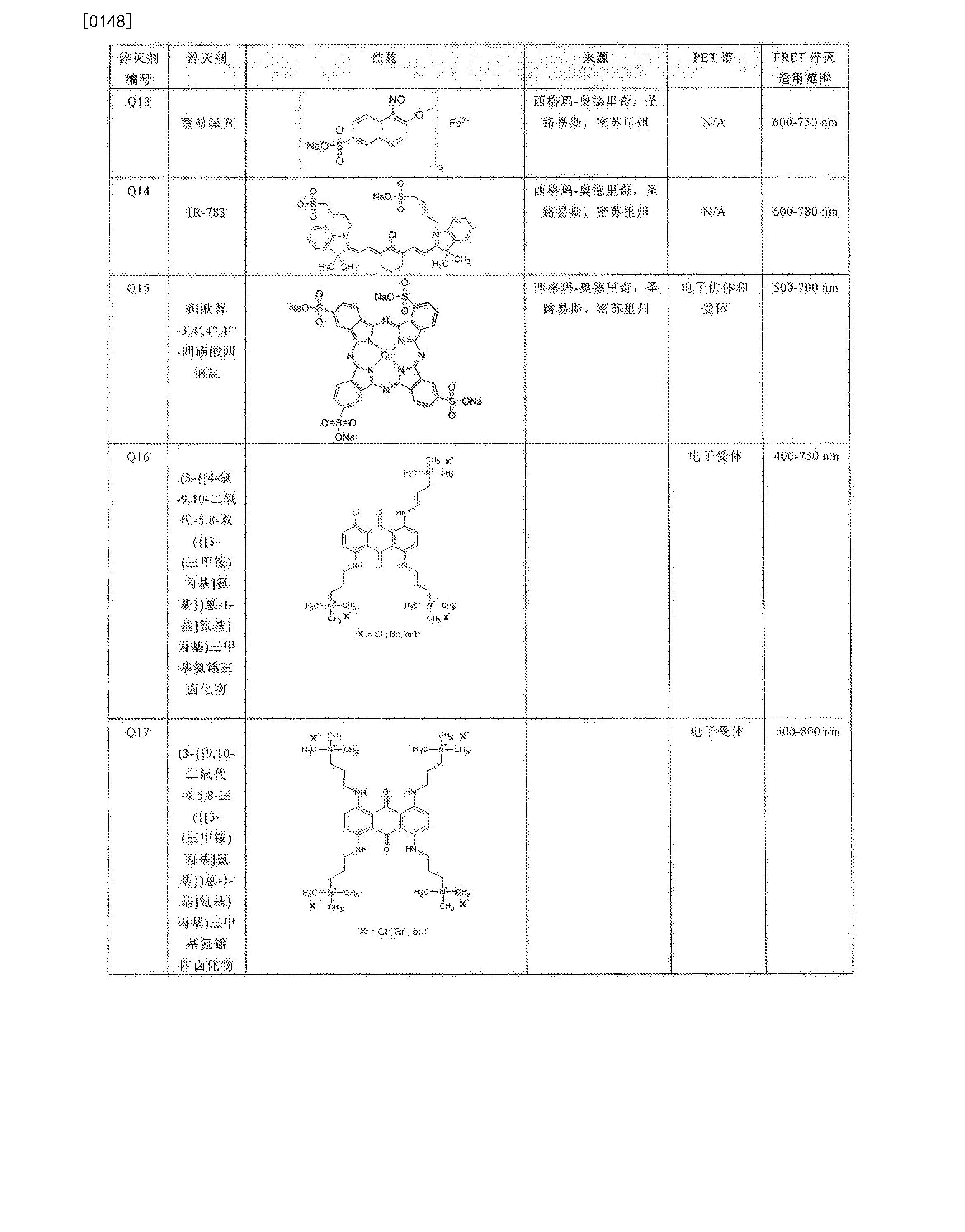 Figure CN104662425BD00281