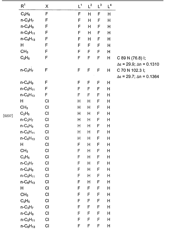 Figure CN101294079BD00811