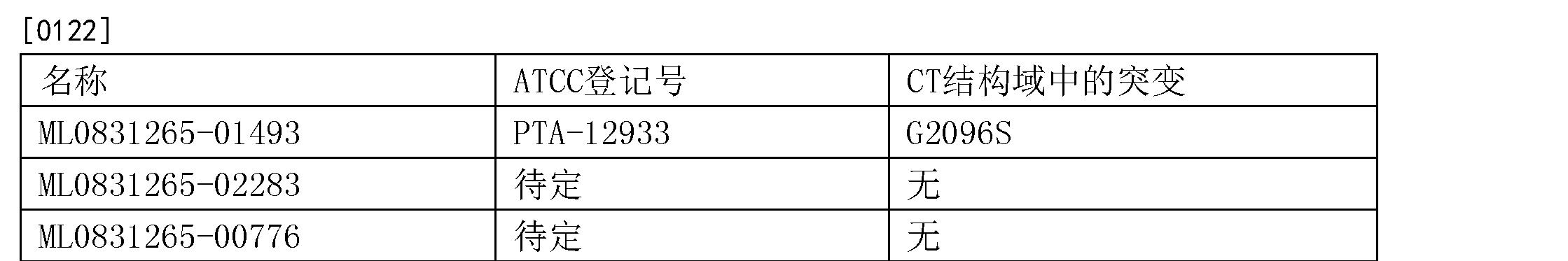 Figure CN105745320AD00141