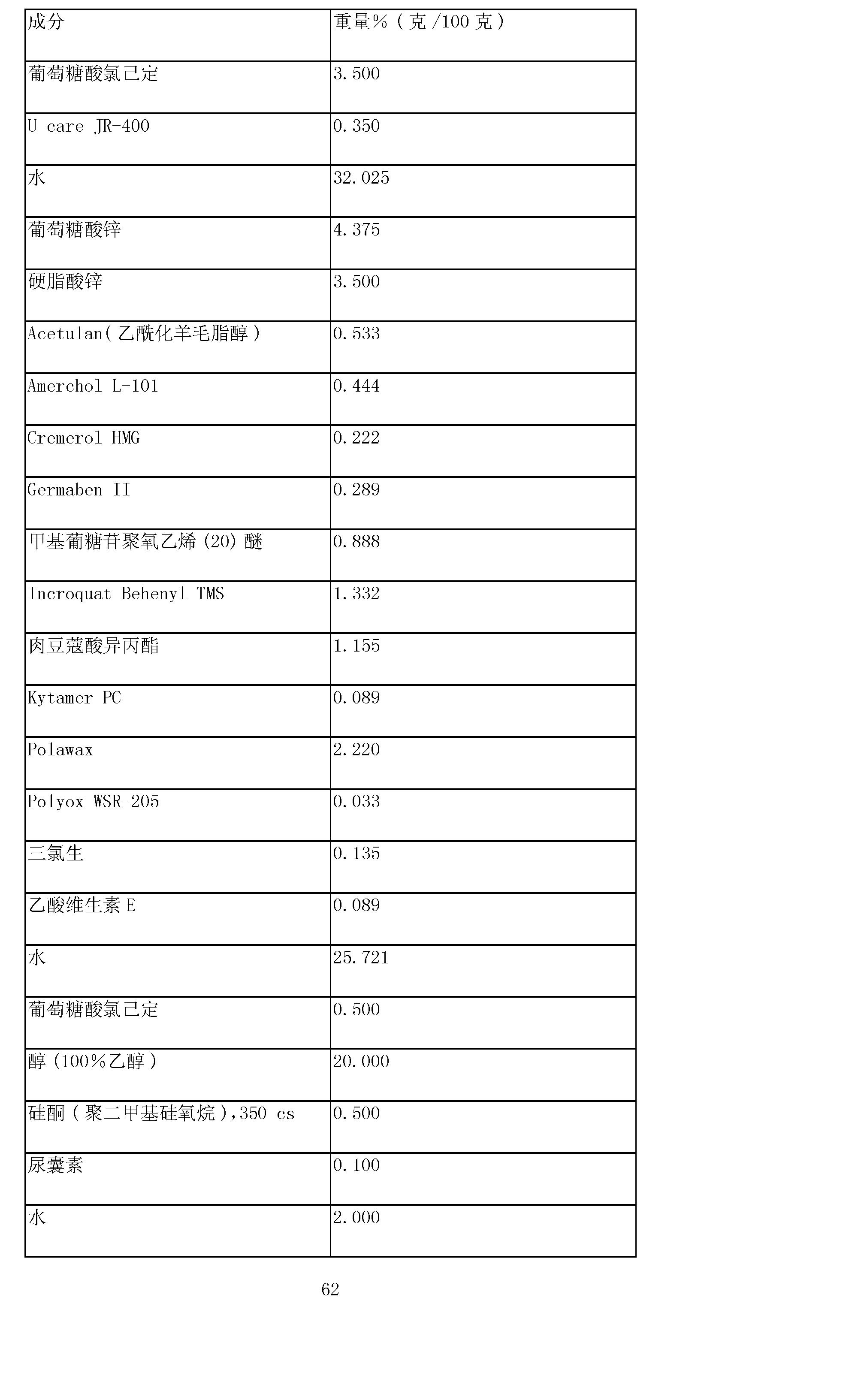 Figure CN101163455BD00621