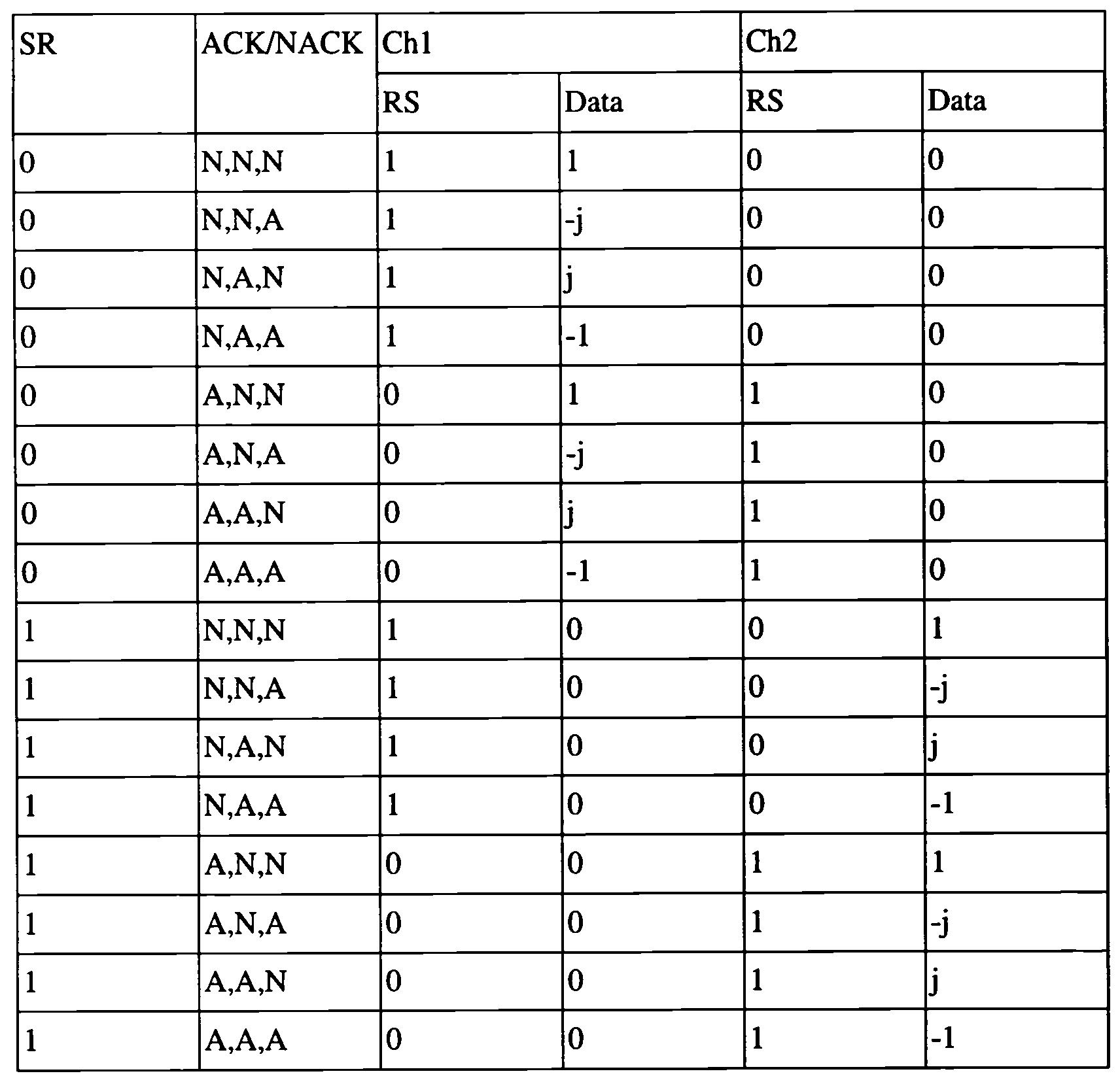 Figure 112012071617009-pct00027