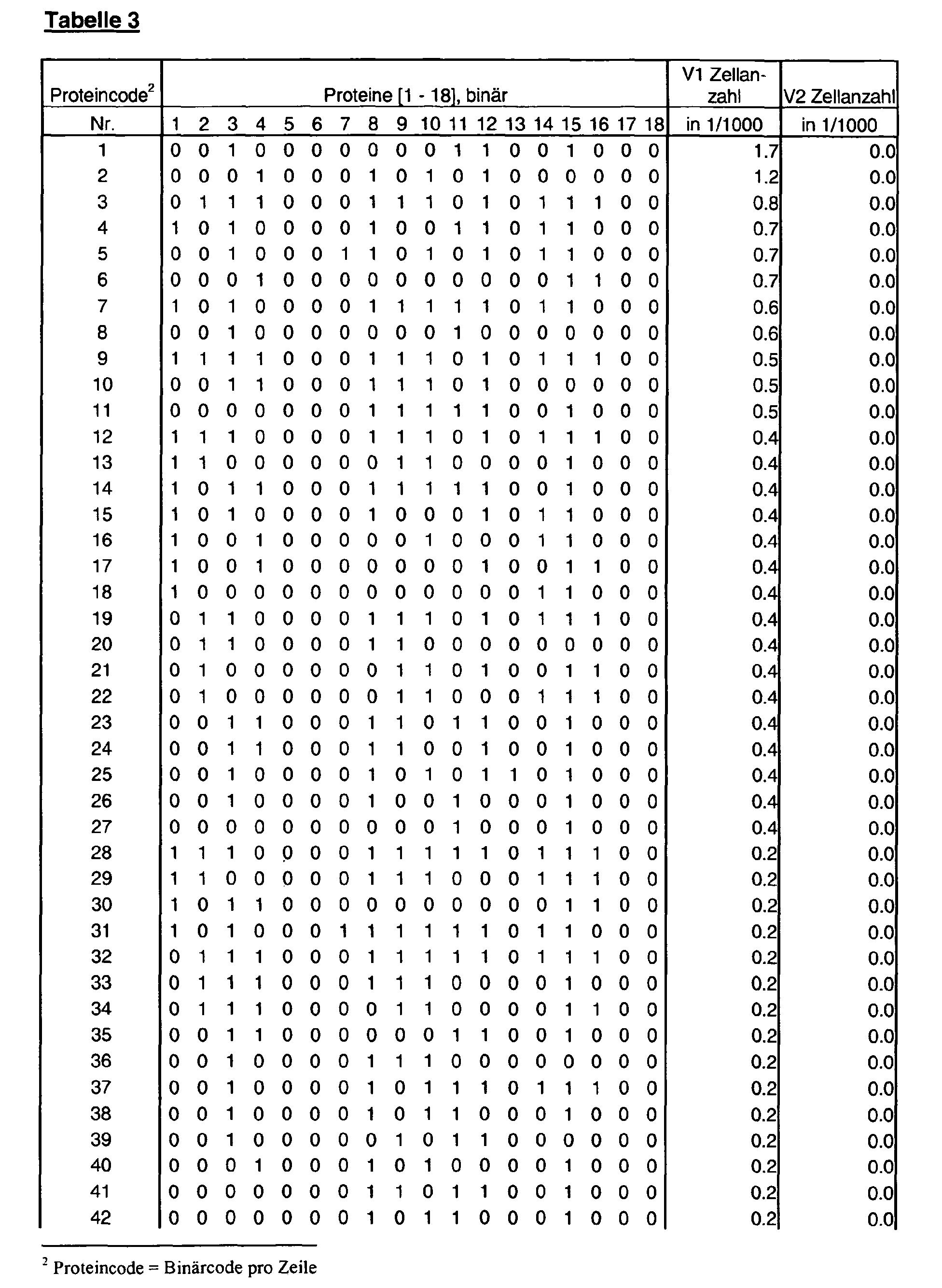 Figure 00150001