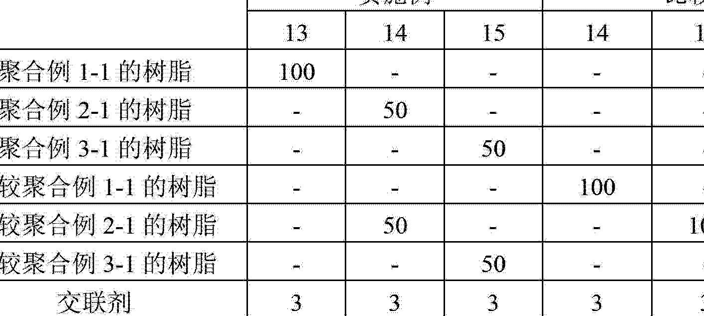 Figure CN102666655AD00312