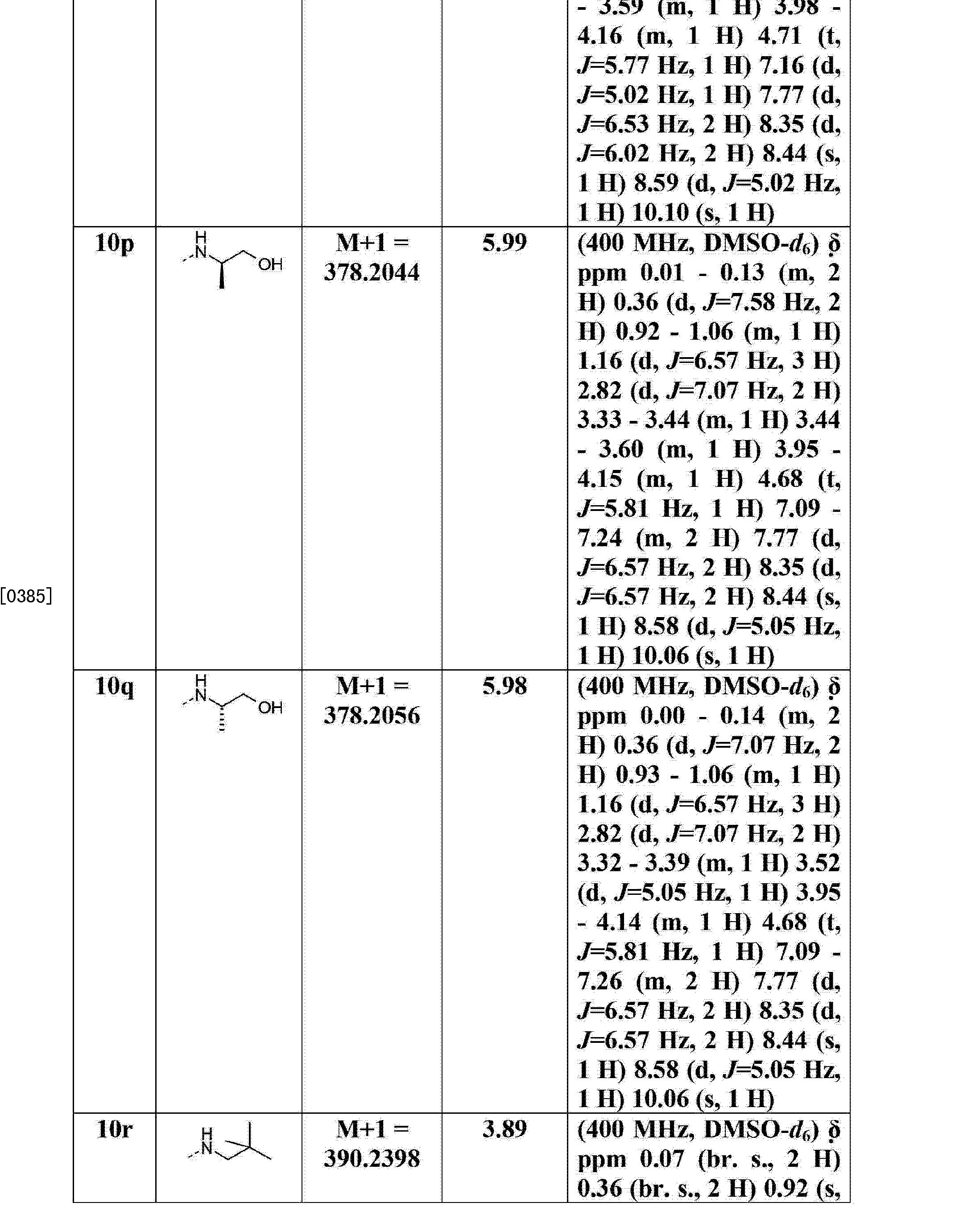 Figure CN103270026AD00621