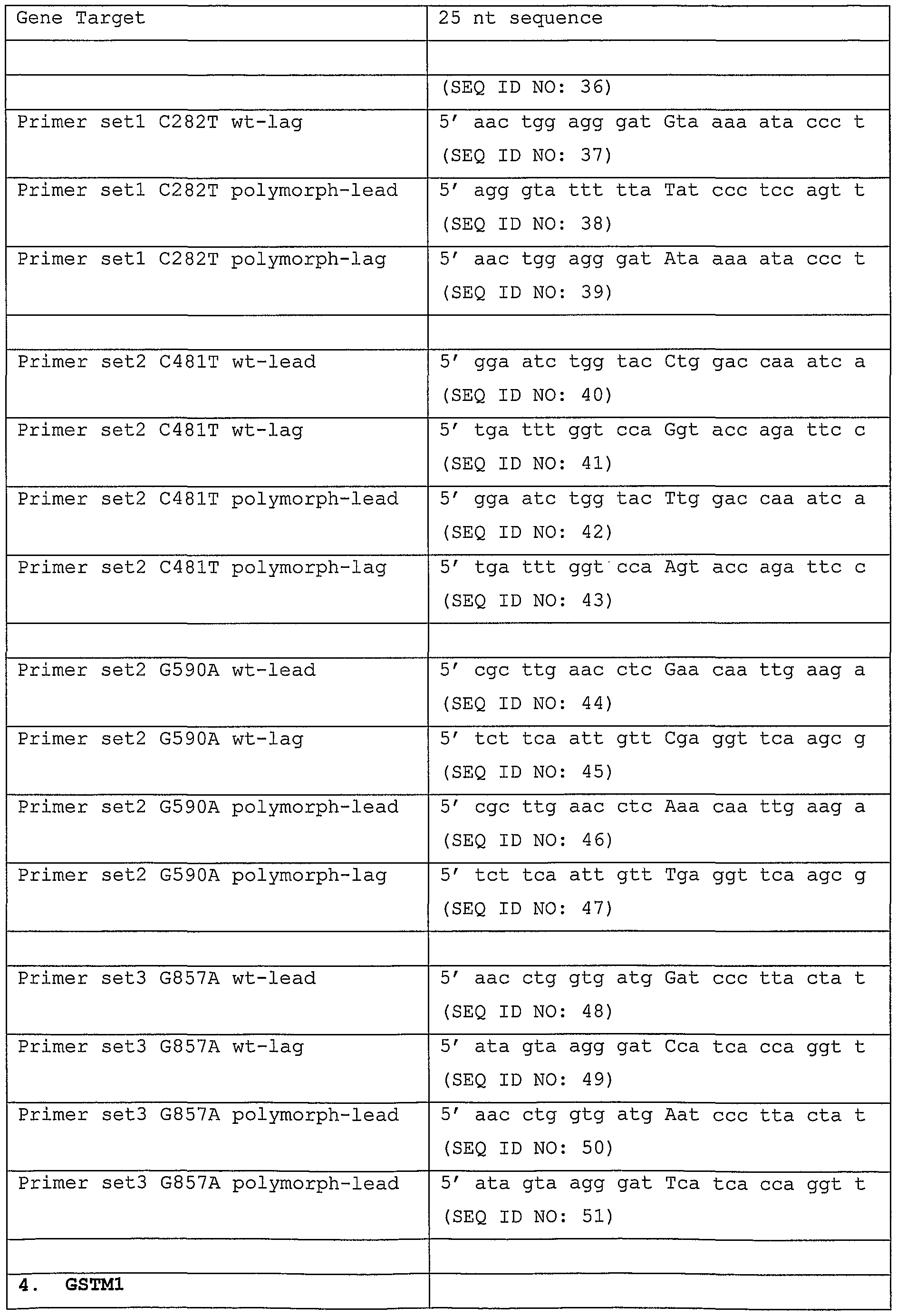 WO2002061659A2 - Computer-assisted means for assessing