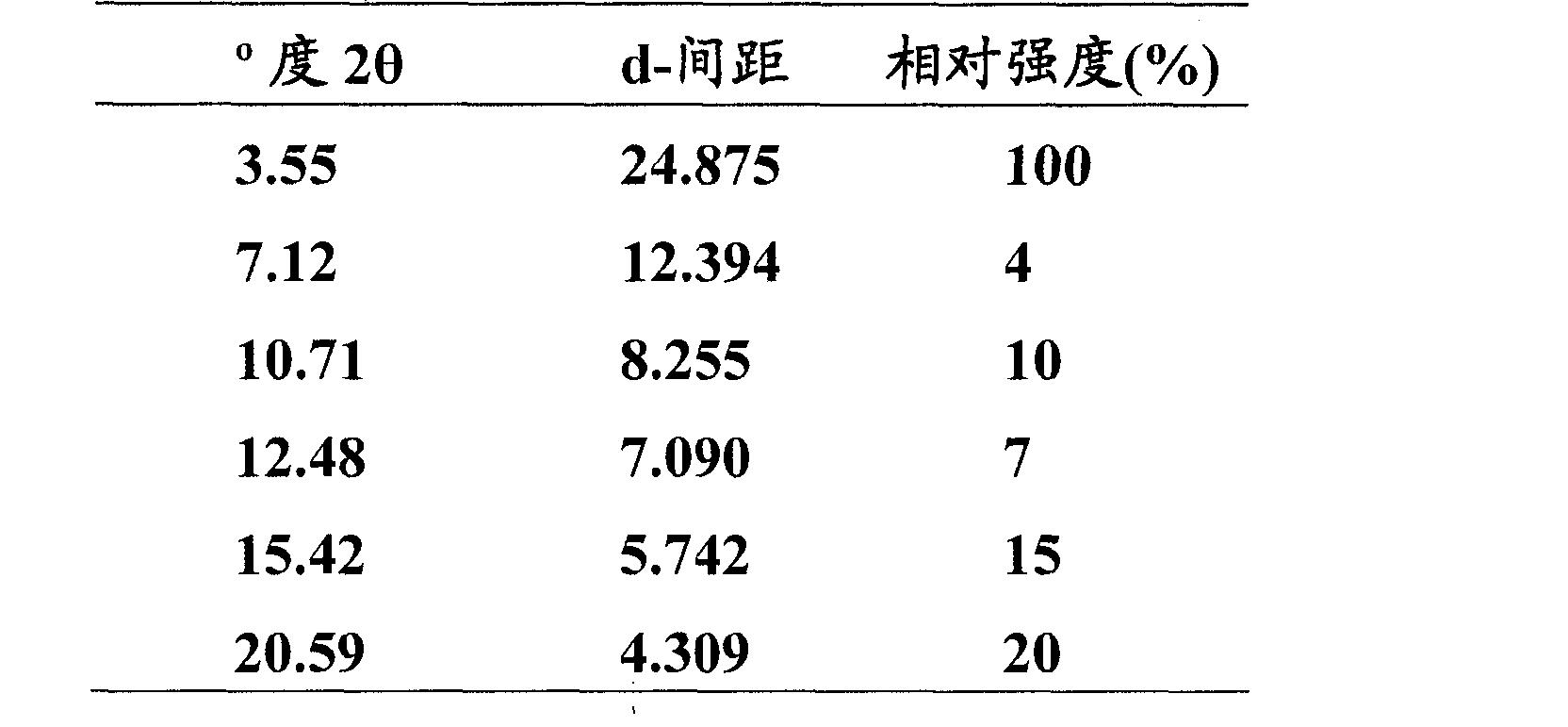 Figure CN102209705AD00112