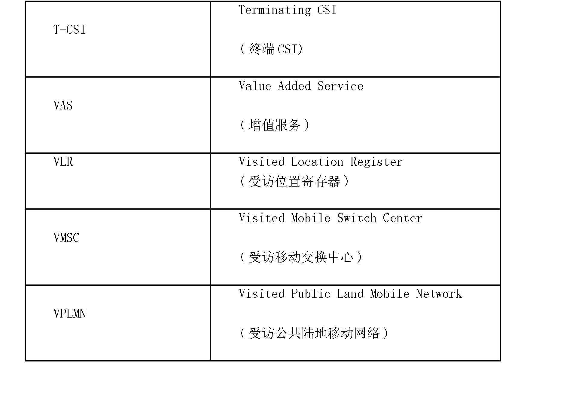 Figure CN101180896BD00161