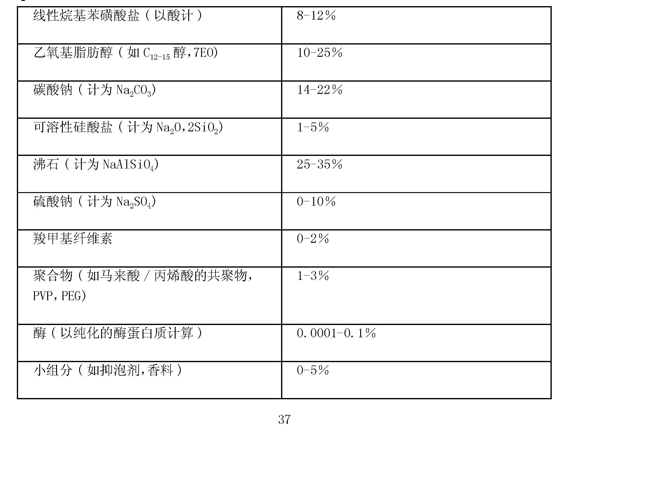Figure CN102146362AD00372