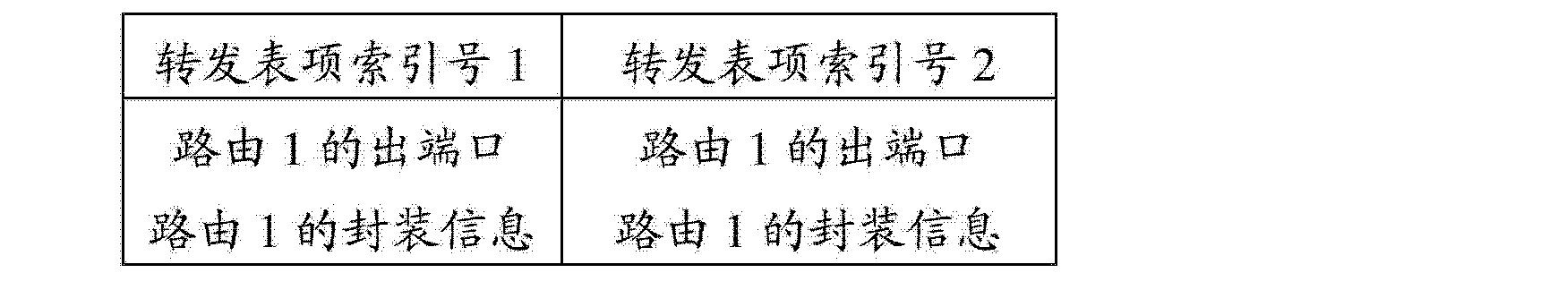 Figure CN103414651AD00082