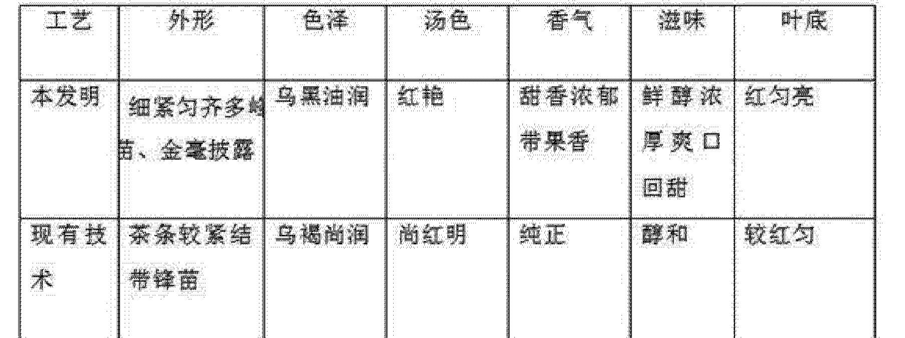 Figure CN104605043AD00091