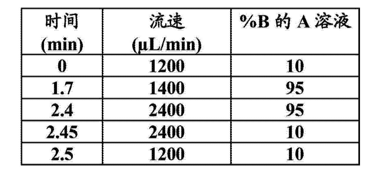 Figure CN102947275AD00362