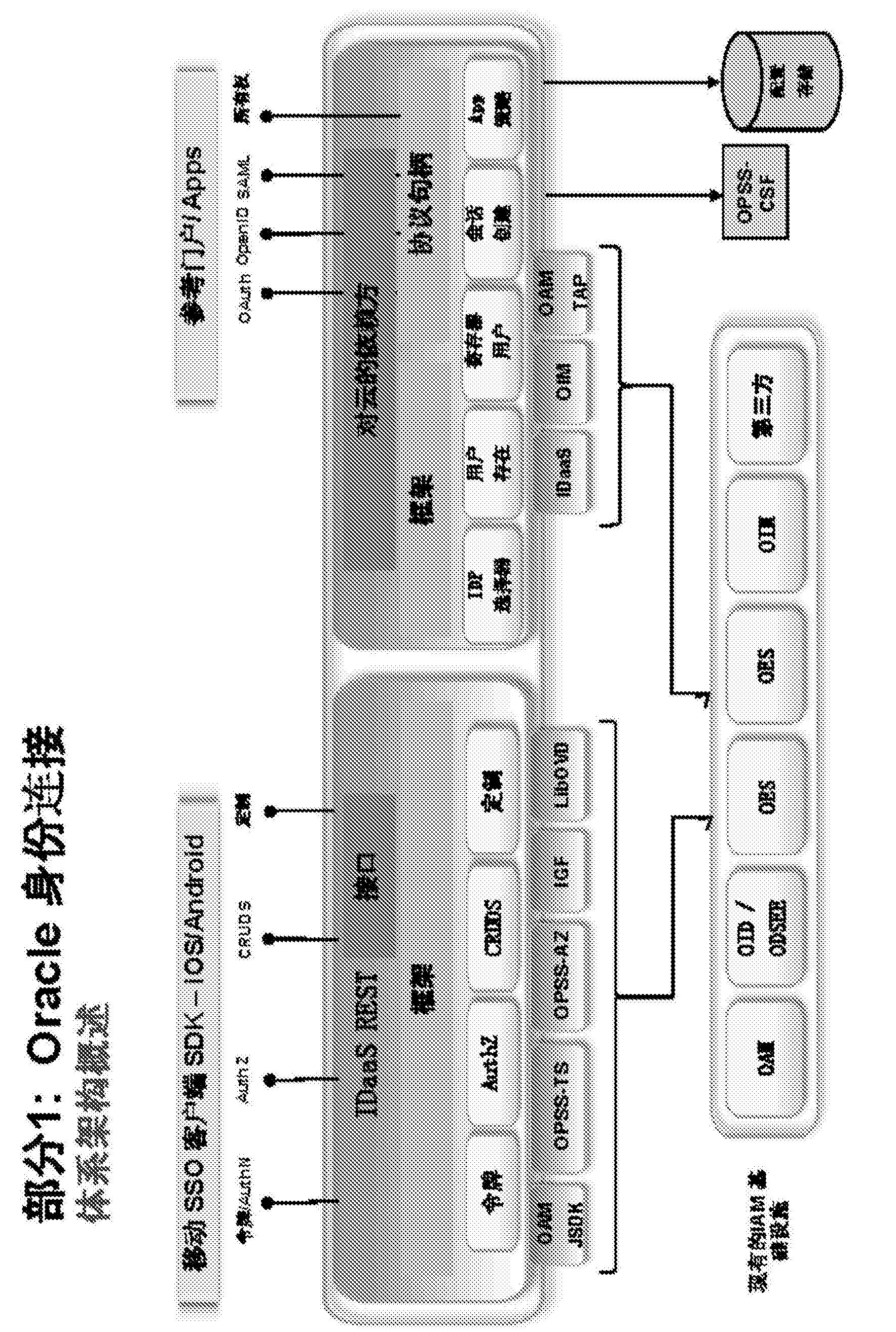 Figure CN104255007BD00201