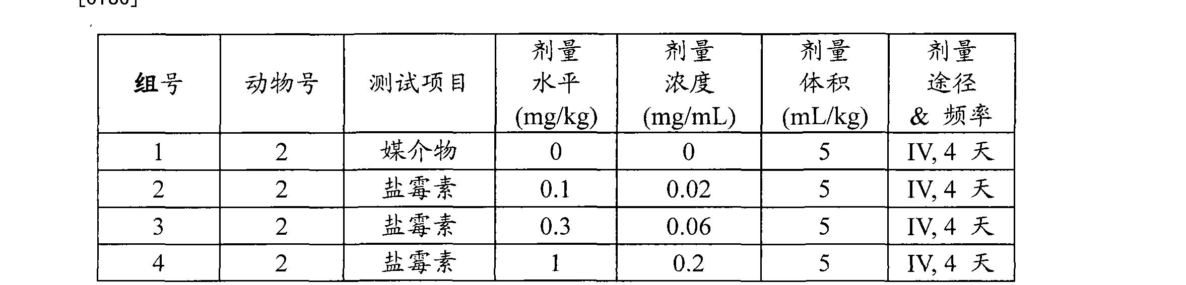 Figure CN103127052AD00331