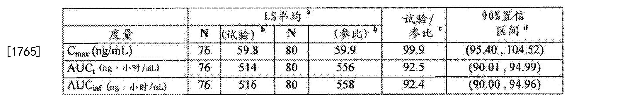 Figure CN102688241BD01602