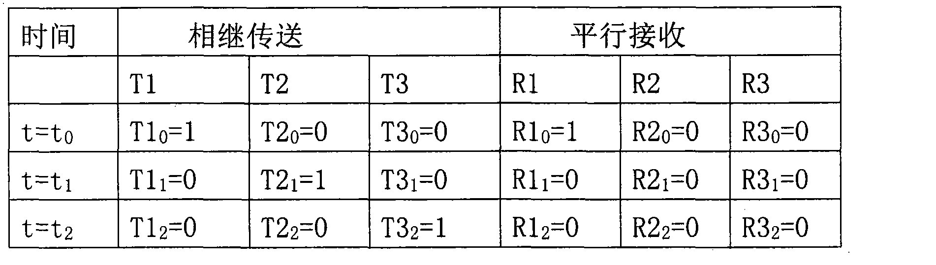 Figure CN101878591BD00093