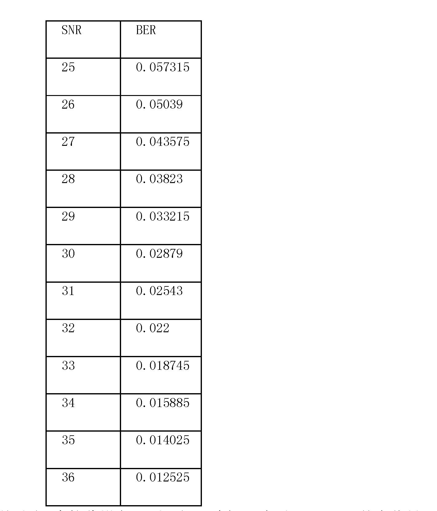 Figure CN102307168BD00131
