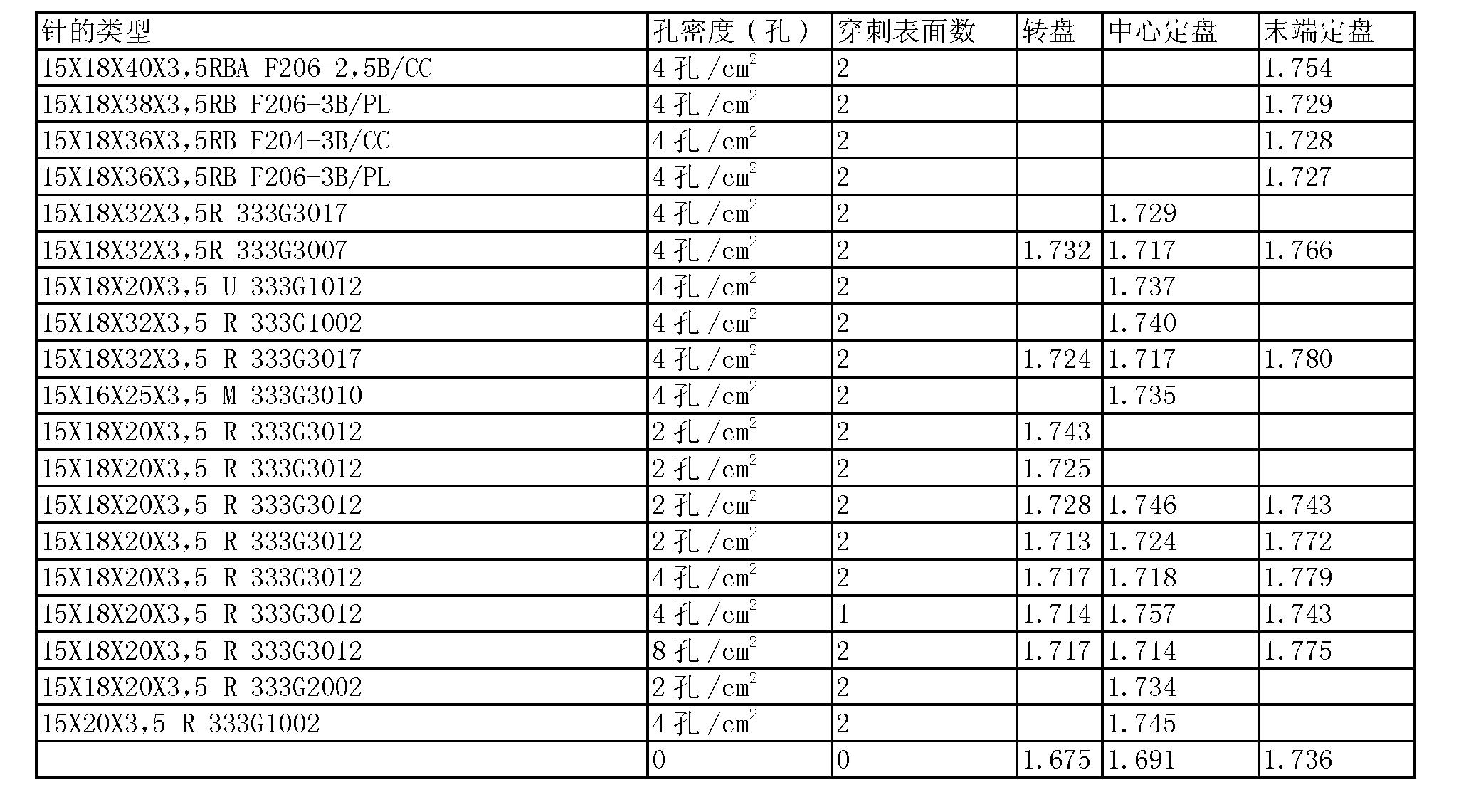 Figure CN101445383BD00112