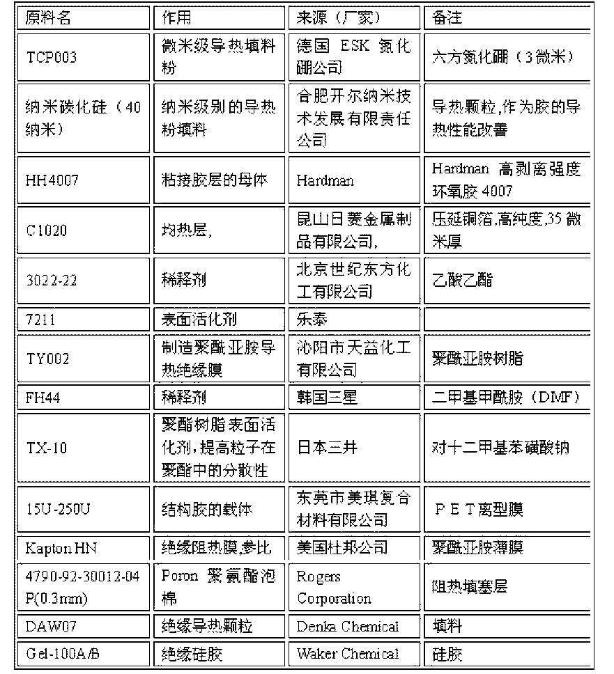 Figure CN102602076BD00071
