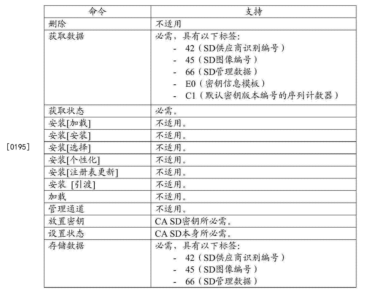 Figure CN104025507BD00252